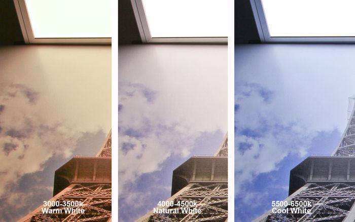 LED Color Temperature