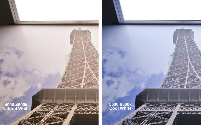 2x4 LED Light Panel Color Temperature